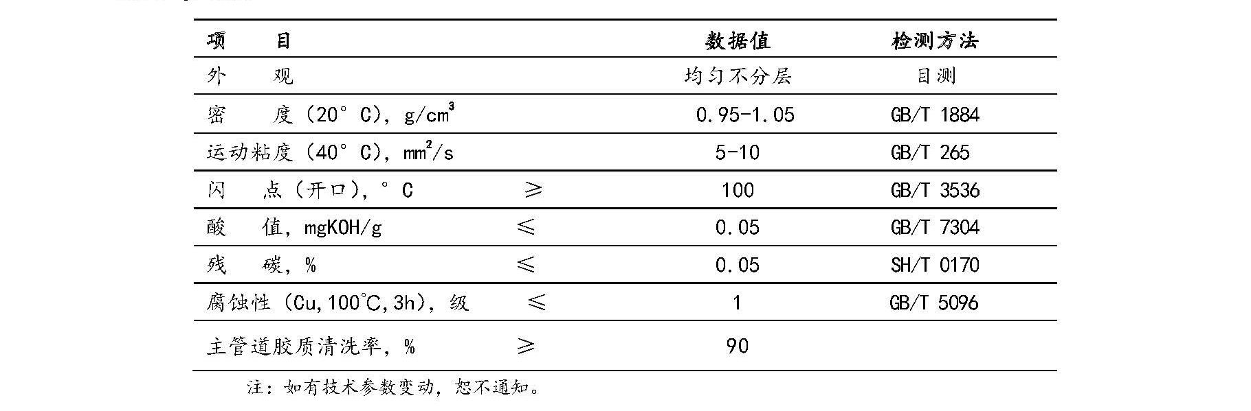 導熱油溶劑清洗劑Y-QRJ參數