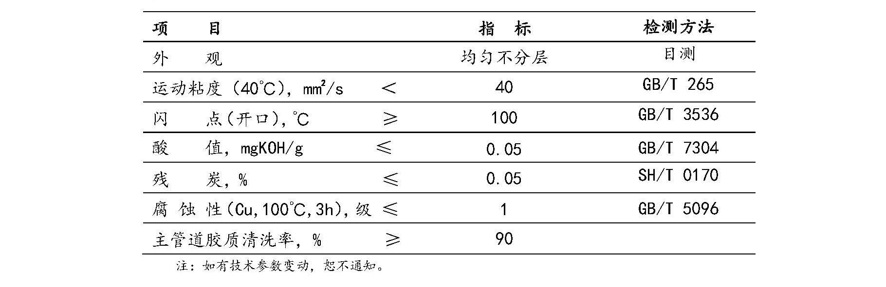 导热油在线清洗剂Y-QZX参数