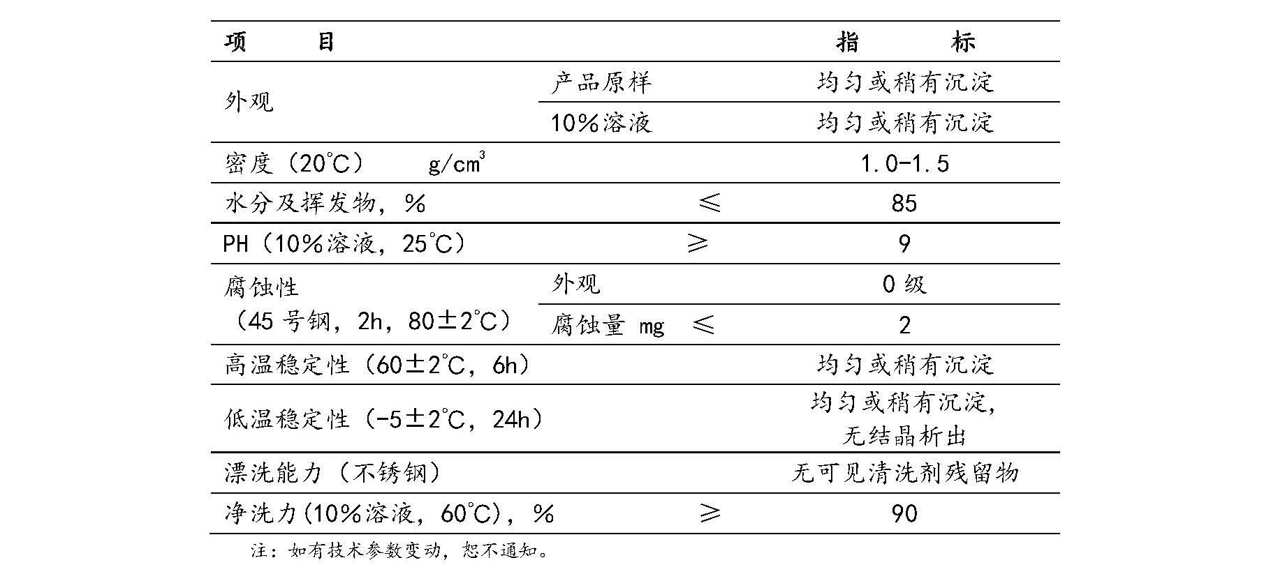 导热油水剂清洗剂Y-QSJ参数