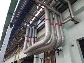 導熱油爐系統