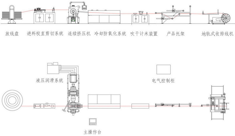 MFCCE300連續擠壓機供应