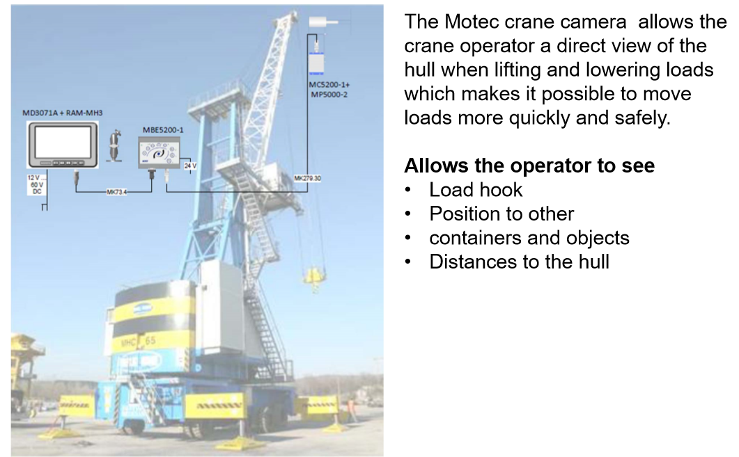 Mobile harbourcranes/cargo handling equipment