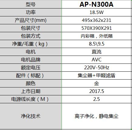 空气净化器参数说明