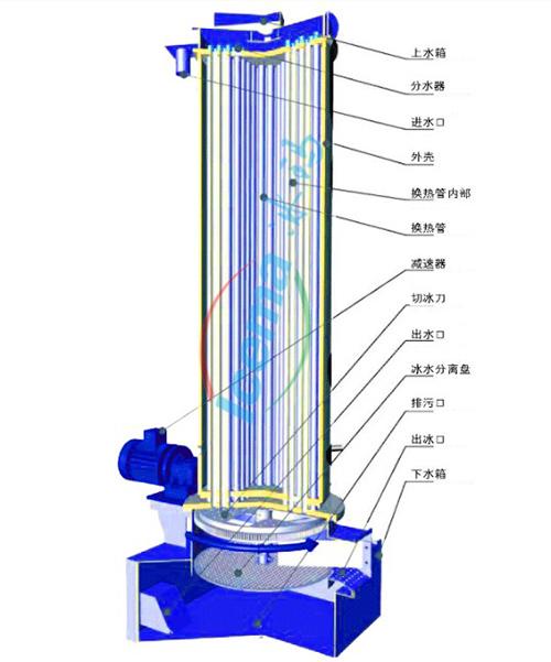 管冰机蒸发器