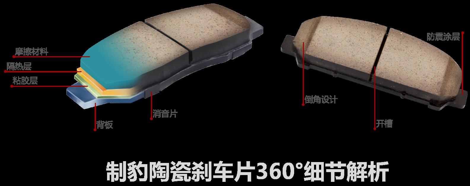 陶瓷刹车片特征