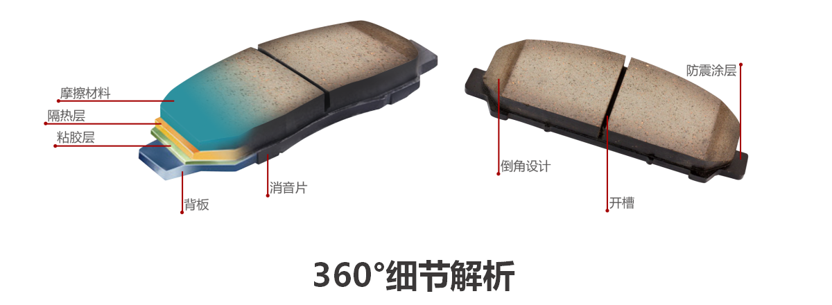 制豹陶瓷刹车片