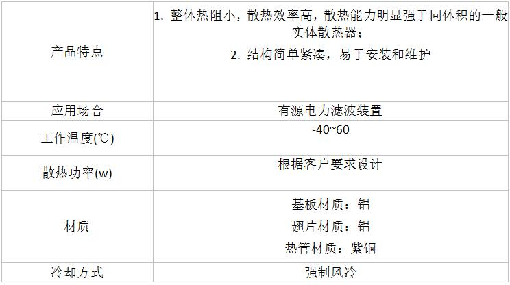 有源电力滤波装置用热管散热器参数