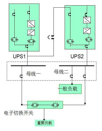 UPS不间断电源双母线供电解决方案分析