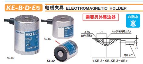 KANETEC磁性開關