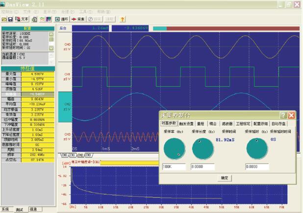 DasView2.0控制分析軟件