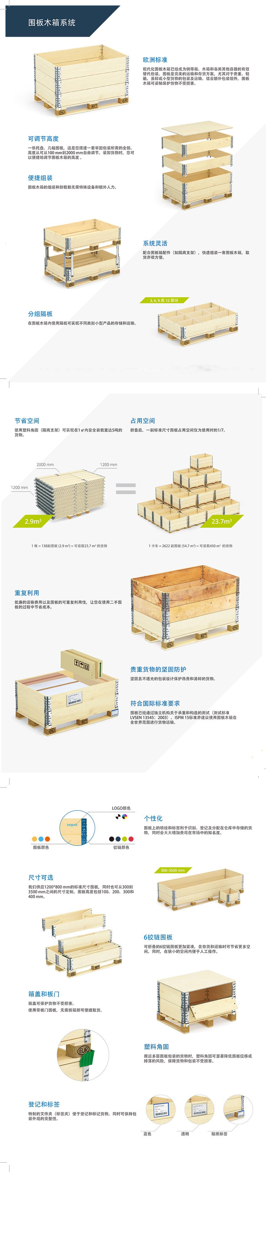 围板木箱宣传册