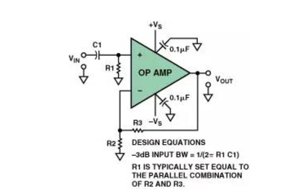 图2.正确的双电源供电运算放大器ac耦合输入方法