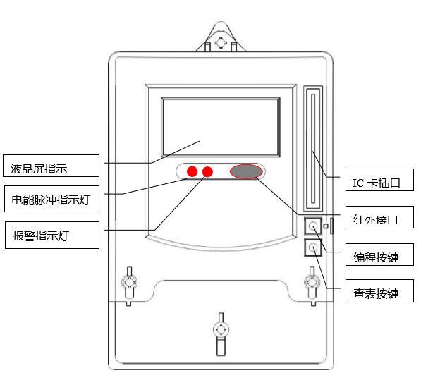 DDSY879-F单相电子式预付费电能表(多费率型)外形图