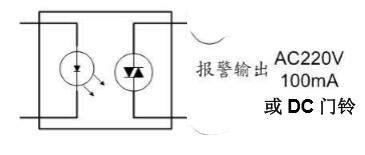 DDSY879-F单相电子式预付费电能表(多费率型)有功测试口示意图