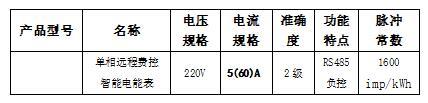 DDZY9898单相费控智能电能表产品型号
