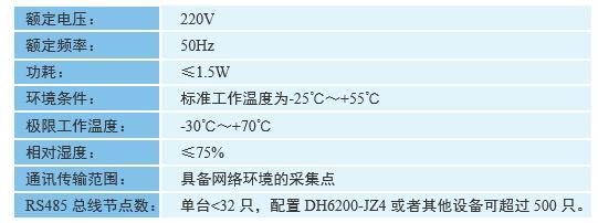 DH6200-L型 数据采集终端(宽带型) 技术参数图