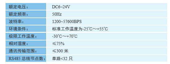 DH6200-JZ4型 数据采集器技术参数图