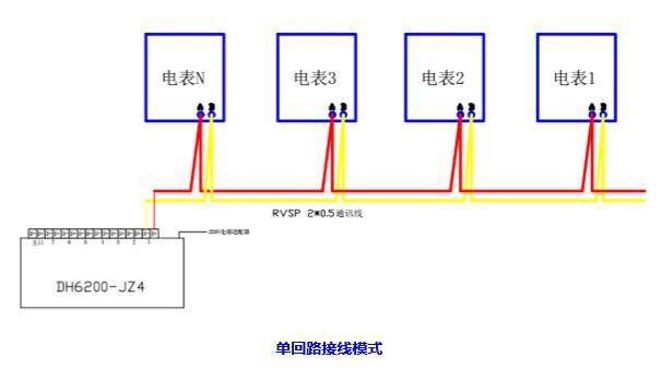 DH6200-JZ4 型采集器单回路接线模式