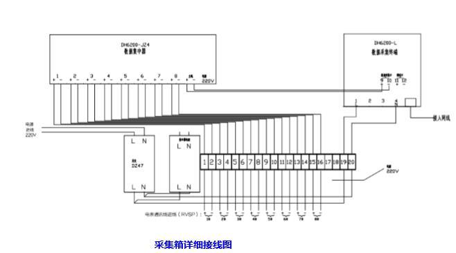 DH6200-JZ4 型采集器采集箱详细接线图