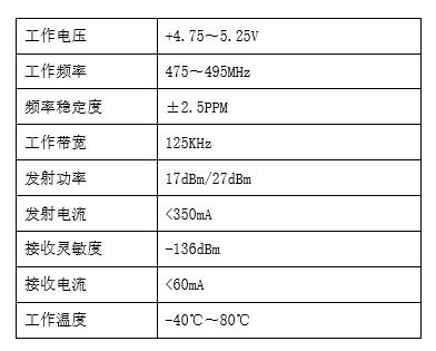 DH6200-LORA  无线集中器 技术参数图