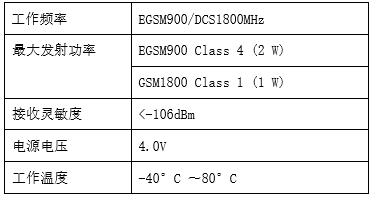 DH6200-LORA  无线集中器 GPRS技术参数