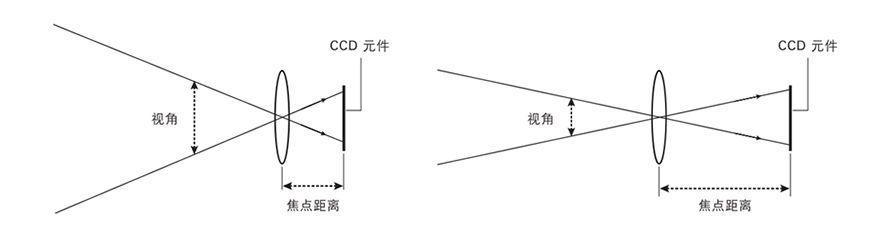 宁波聚华光学科技有限公司