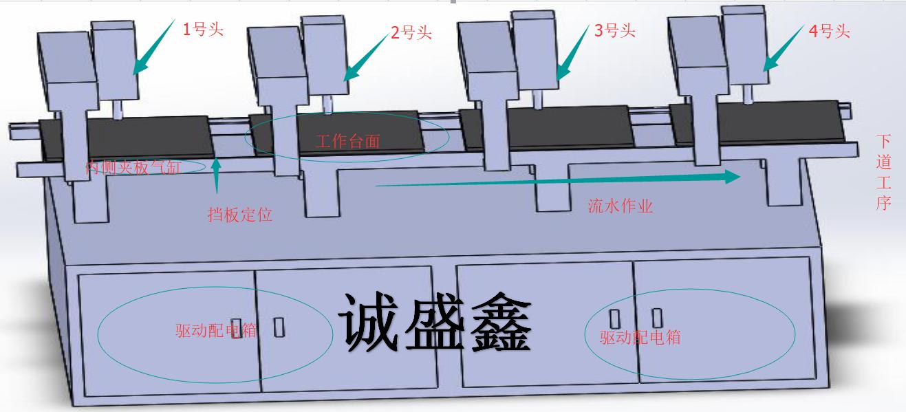 在线自动焊锡机