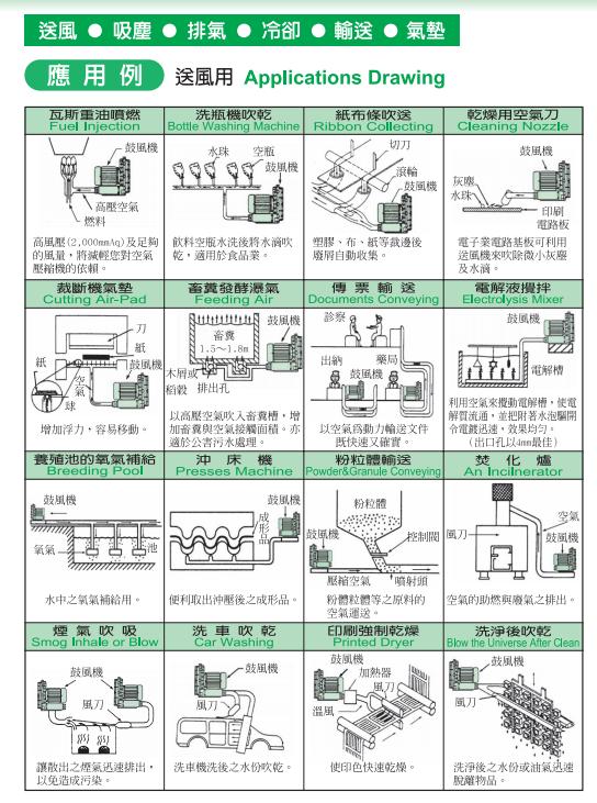 高压风机应用案例