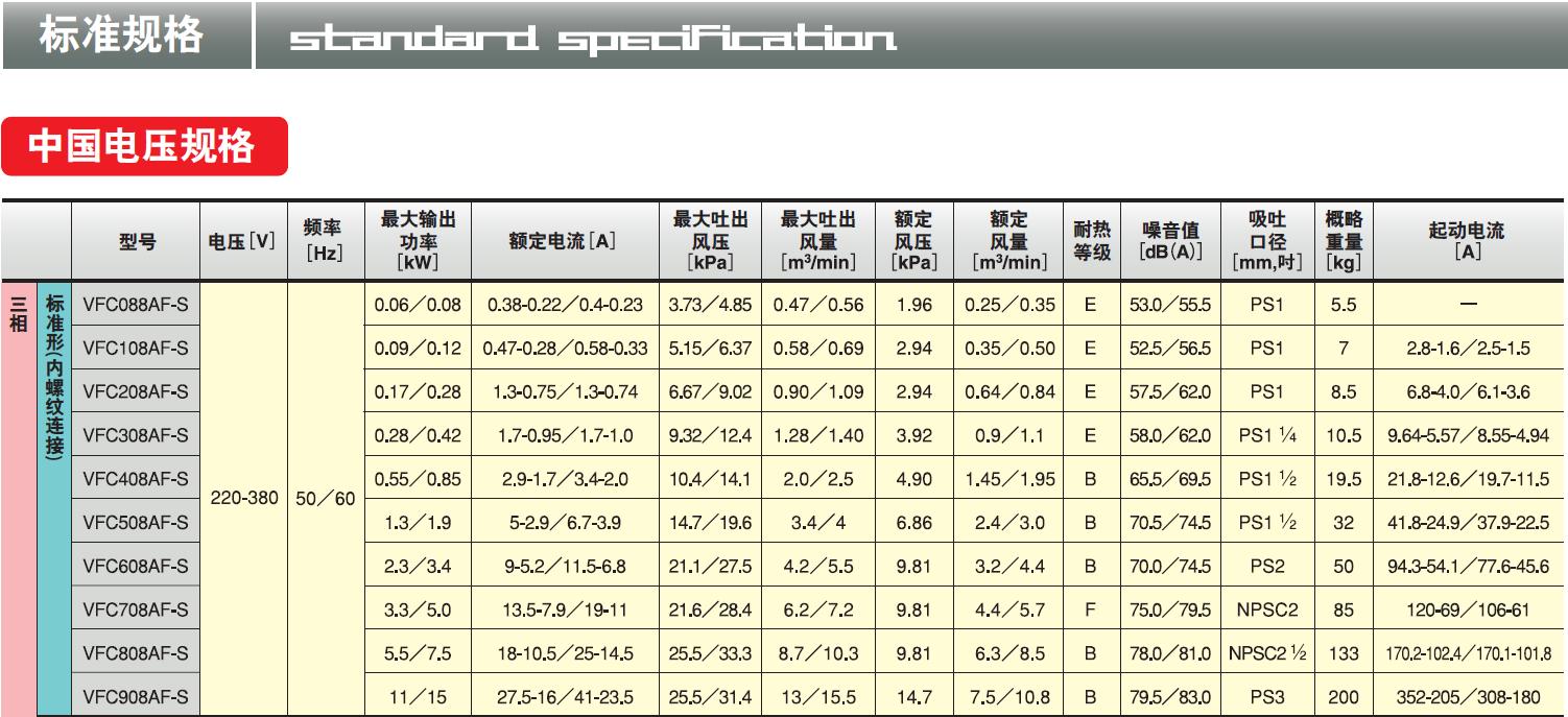 富士鼓风机代理 富士风机价格