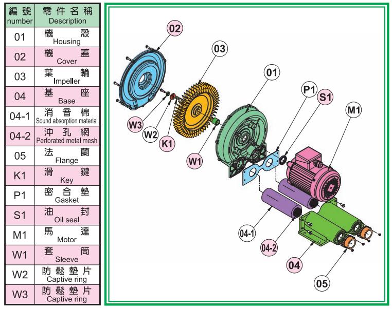 RB环形高压鼓风机结构图