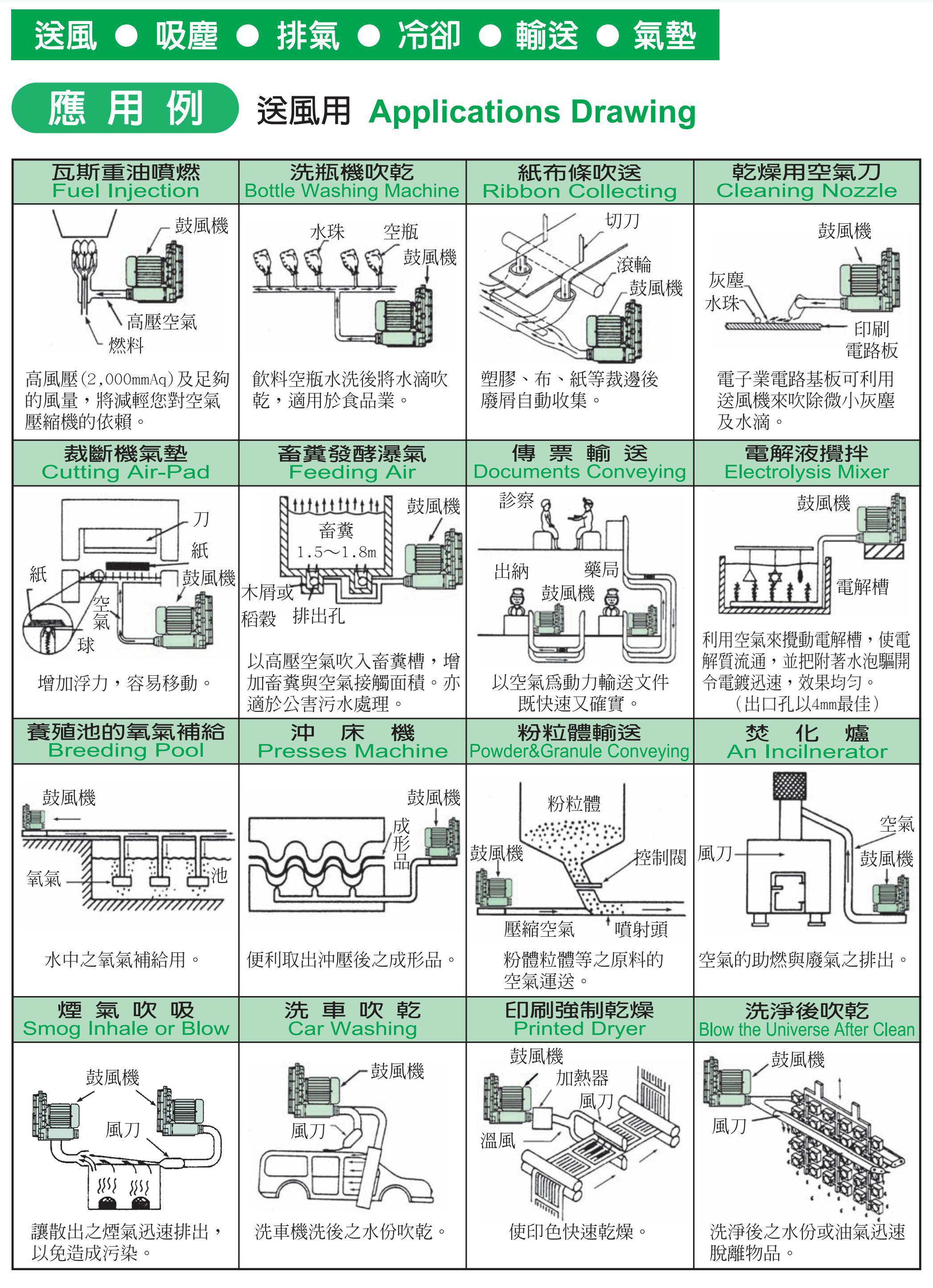 高压鼓风机应用案例
