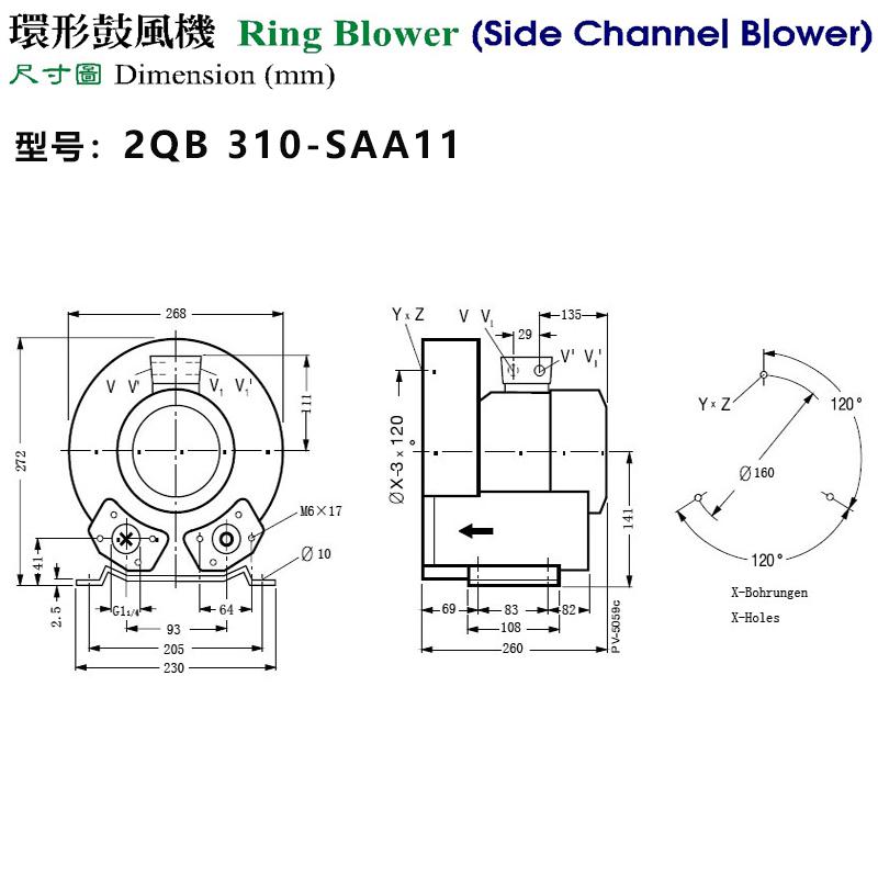 2QB 310-SAA11高压风机外形尺寸