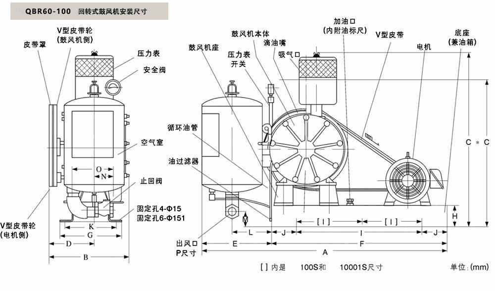 回转式鼓风机安装尺寸