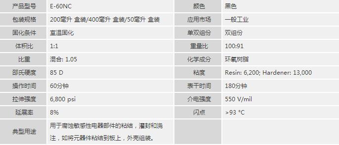 乐泰E-60NC环氧胶产品详情