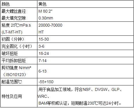 樂賽爾58-11螺紋密封劑技術參數