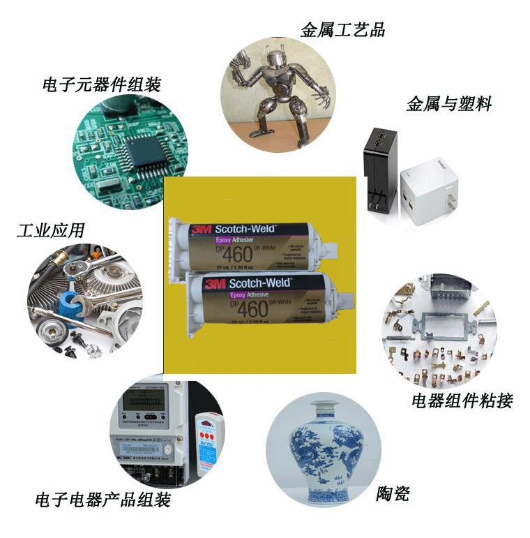 3MDP460应用行业