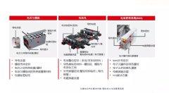新能源汽车电池用胶及解决方案