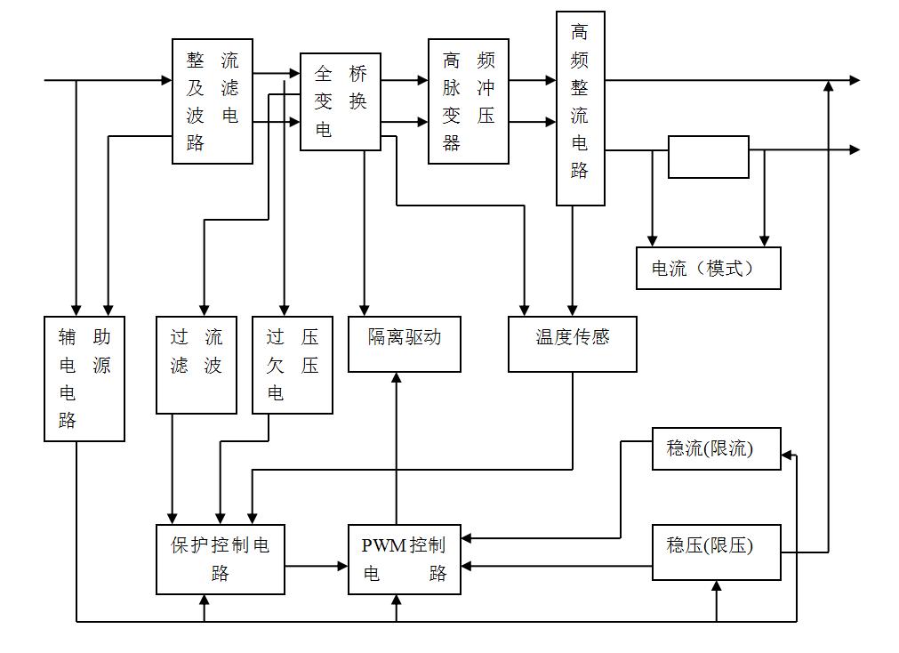 高频开关电源原理图