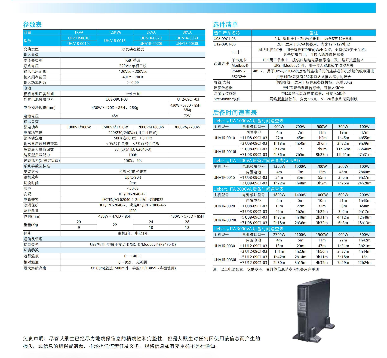 艾默生UPS电源  Liebert ITA UPS系列