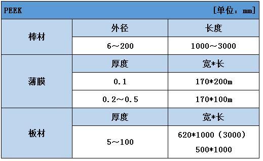 PEEK产品规格