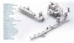 大袋包装生产线系统