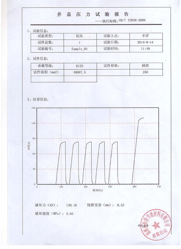 井蓋壓力試驗報告