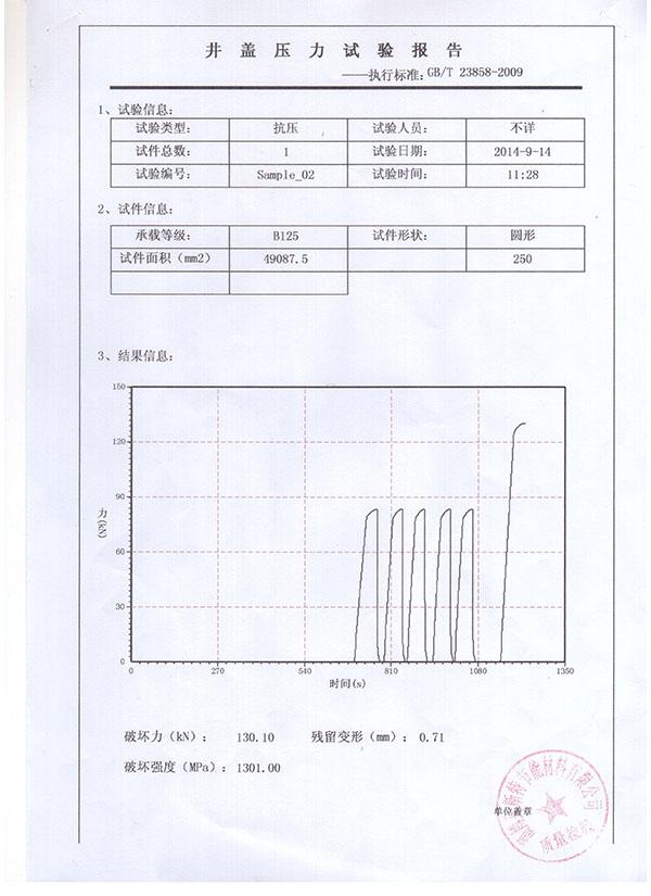 井盖压力试验报告