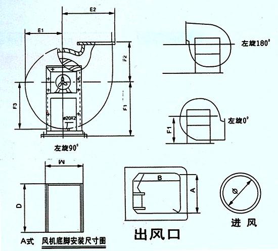 SY-731-I型离心风机